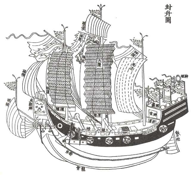 Middle-Land-Ming-Dynasty-Junk